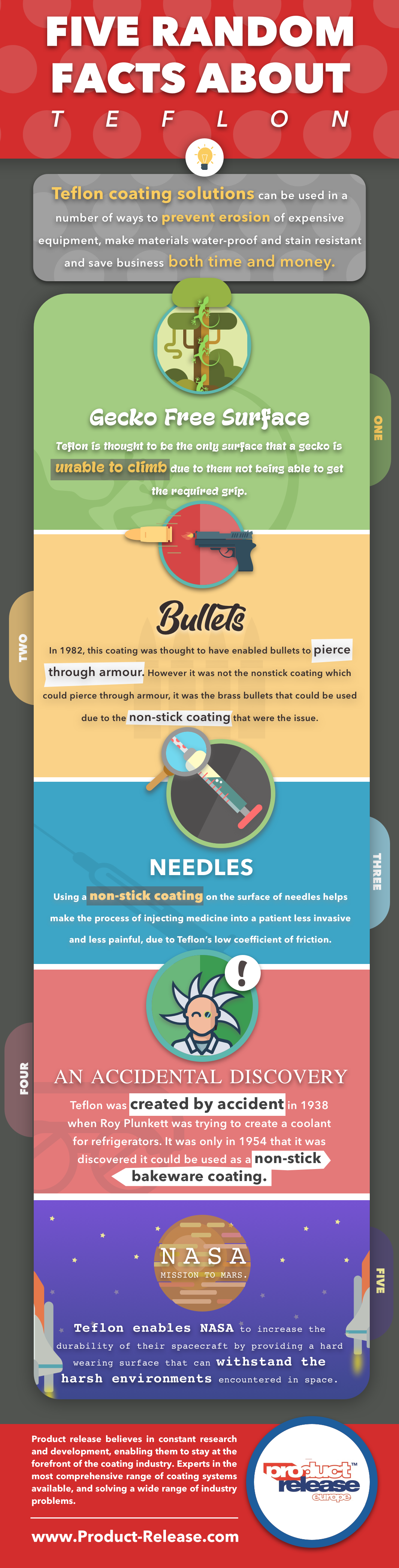 Infographic] 5 Random Facts About Teflon - Product Release